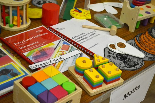 Maths items for learning