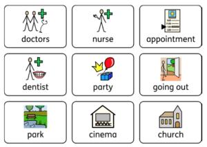 Symbols of activities