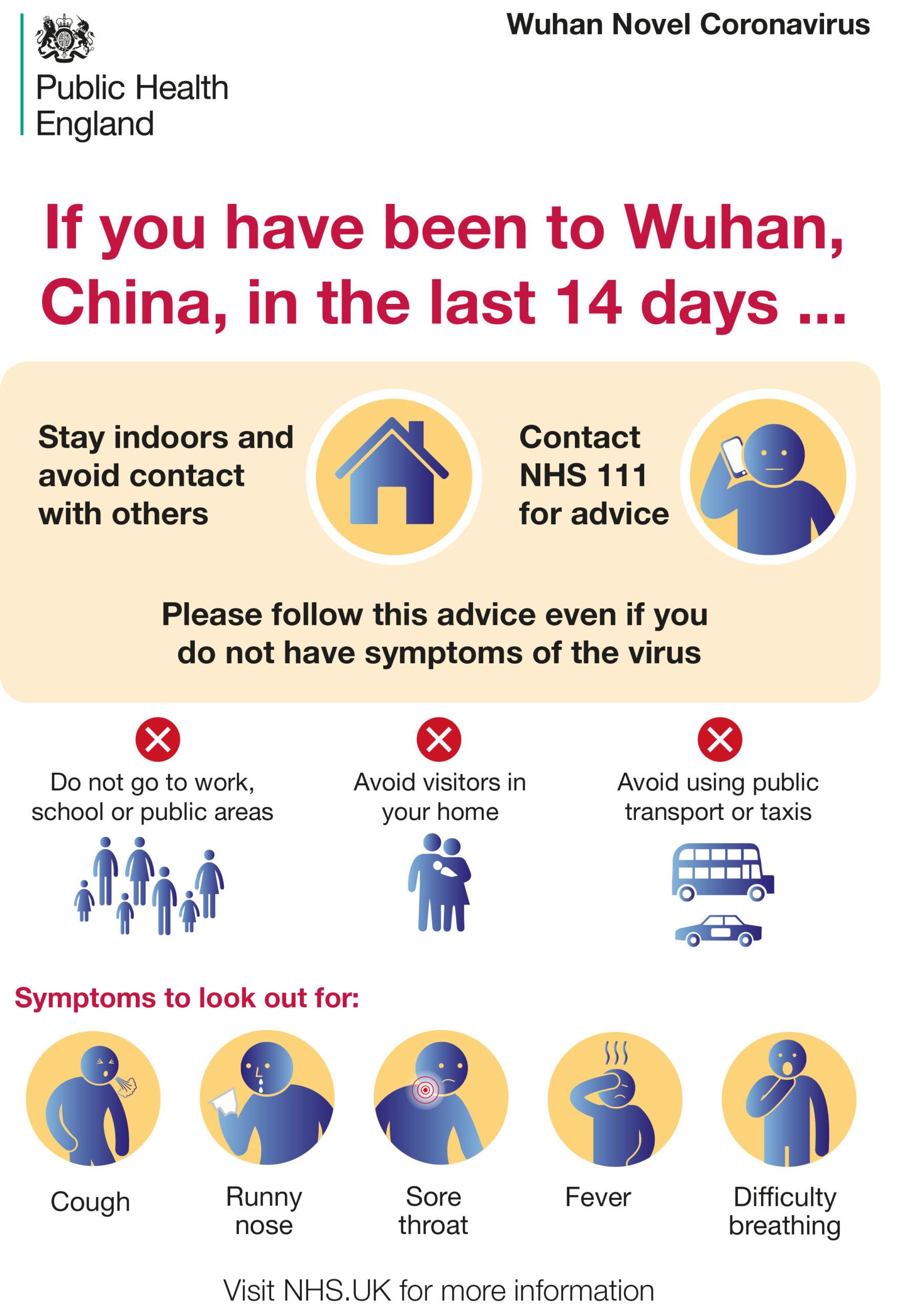 Poster for wuhan virus