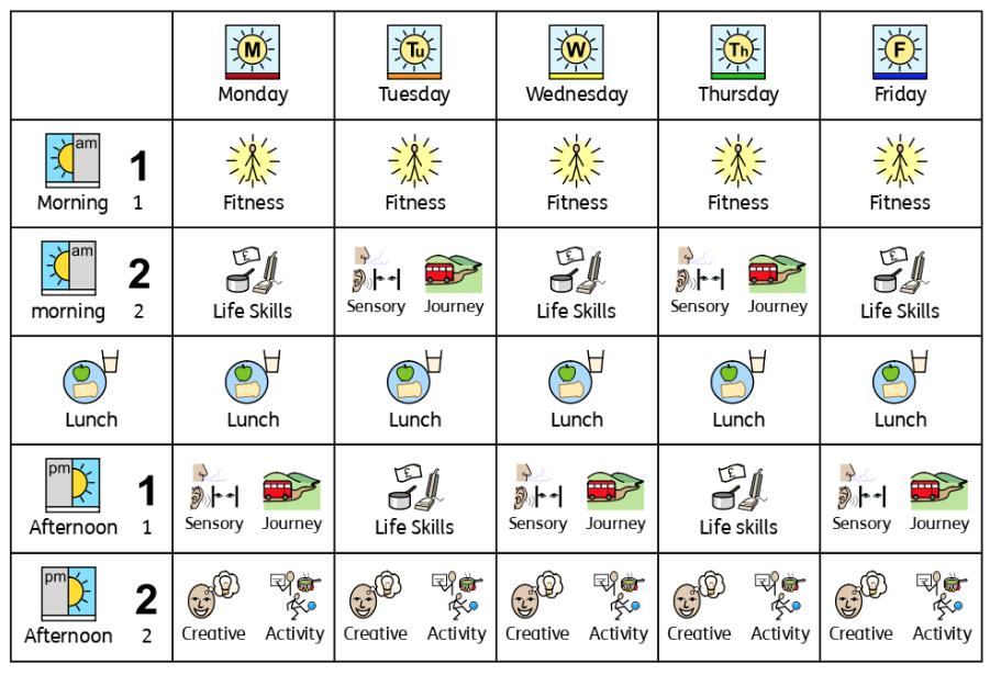 Symbol timetable