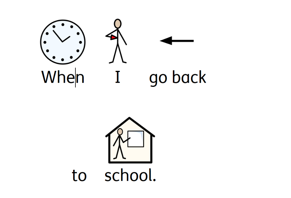 Symbols that say when I go back to school
