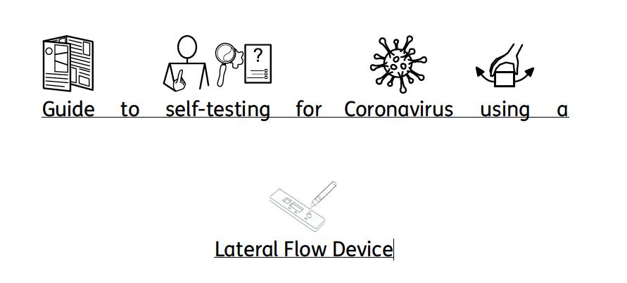 Symbols for how to self test for coronavirus